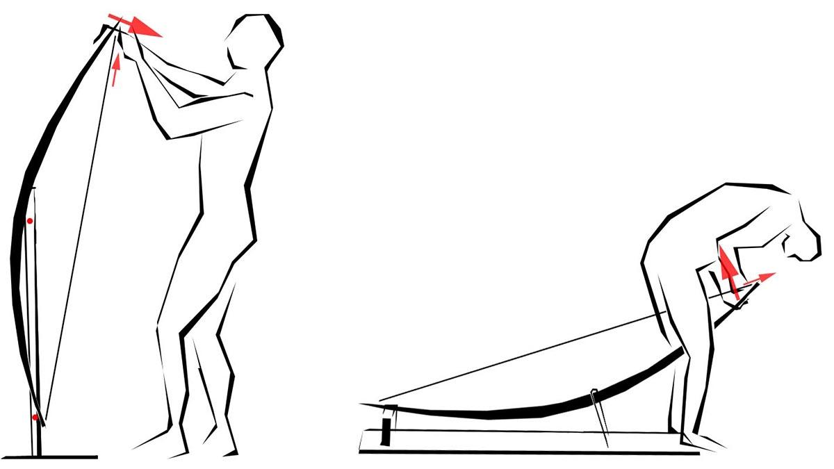 Utilisation, stockage et entretien bandoir pour bander l'arc
