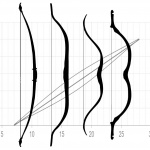 Performance des arcs traditionnels
